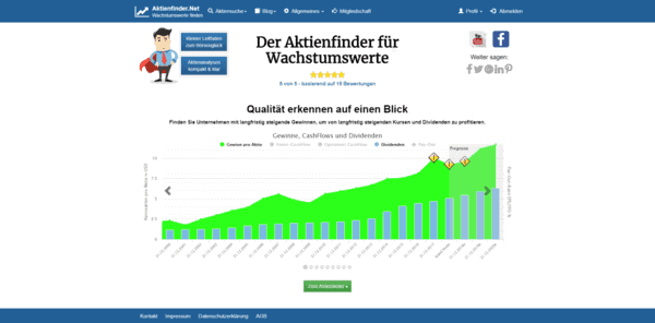 Aktienfinder Startseite