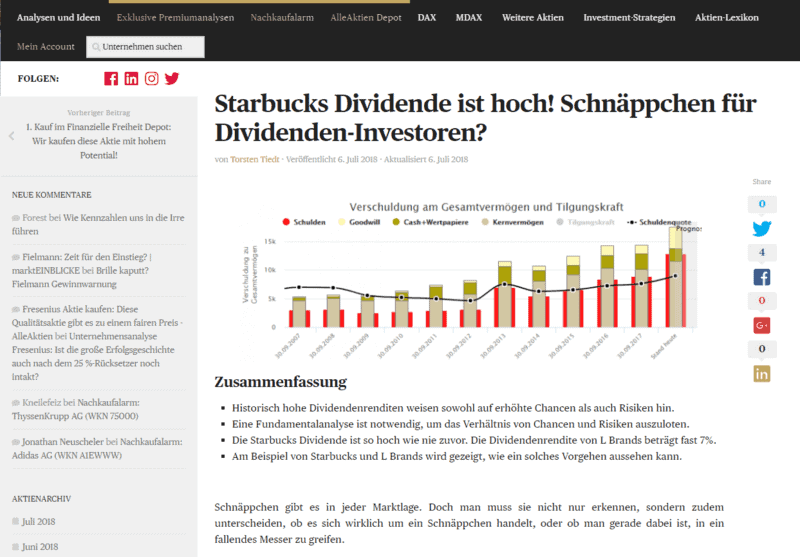 Alle Aktien Starbucks