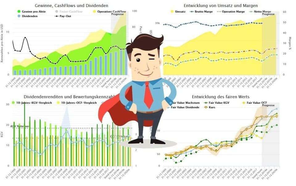 Aktienfinder-Jung-In-Rente