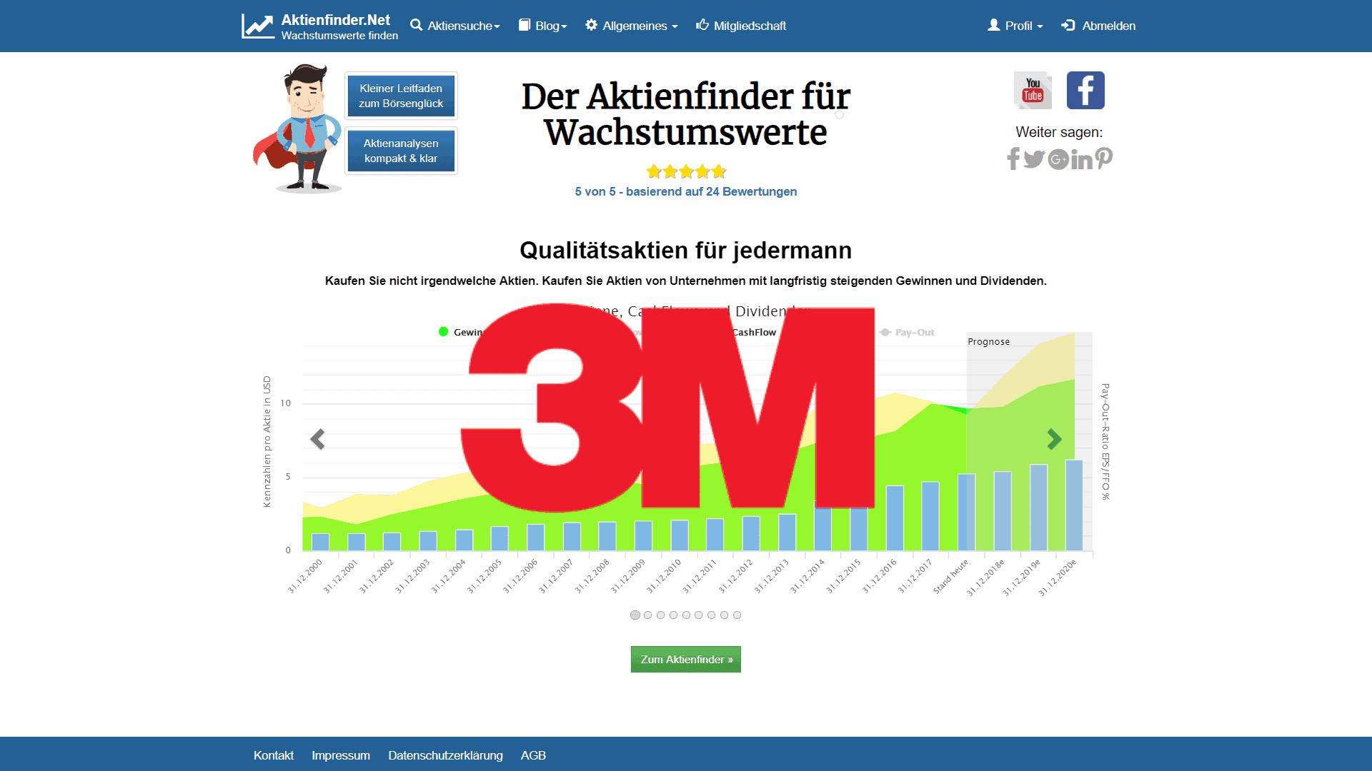 3M Aktie - Schnäppchen nach dem Kursrückgang?