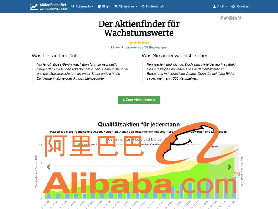 Aktienfinder Alibaba Aktie