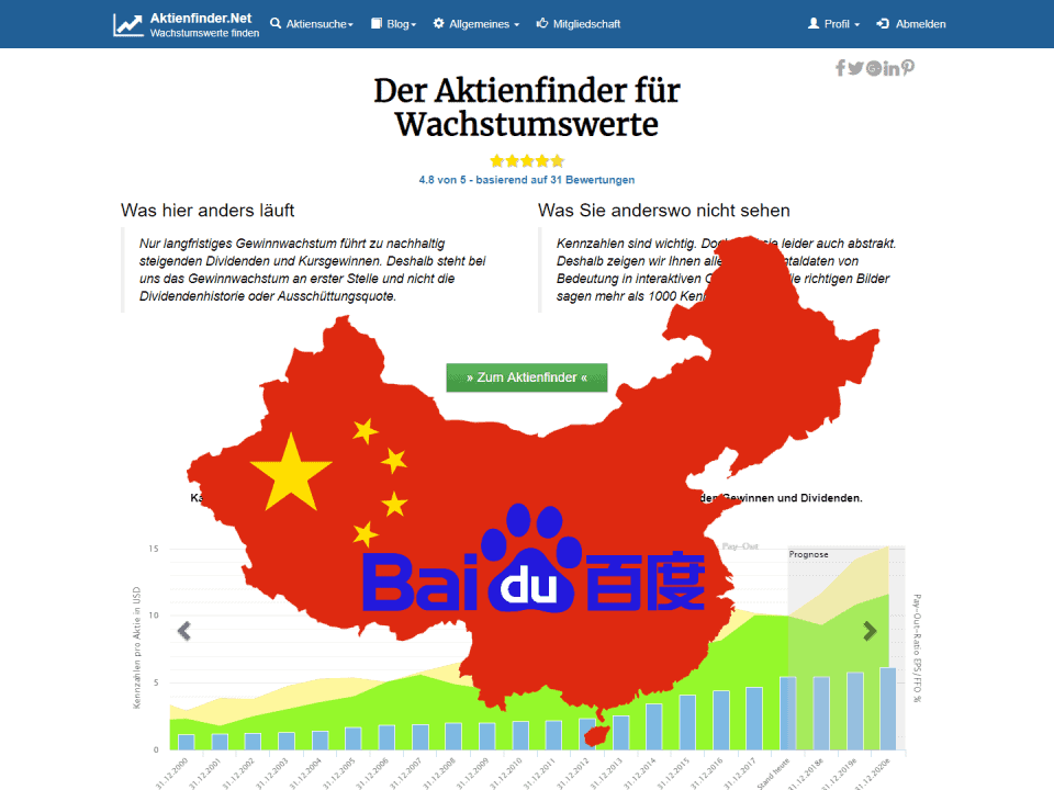 China Aktien – Warum die BATs ein attraktives Investment sind
