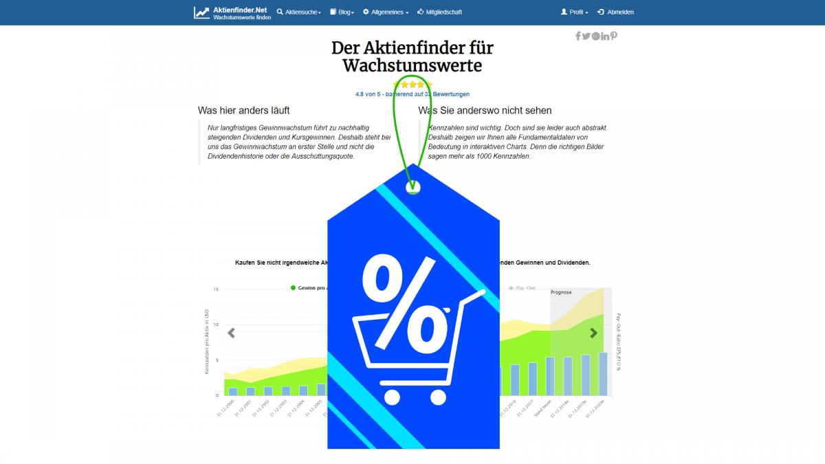 Aktienfinder Fair Value Dividende