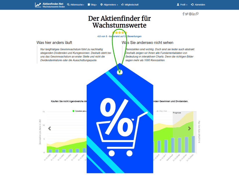 Aktienfinder Fair Value Dividende