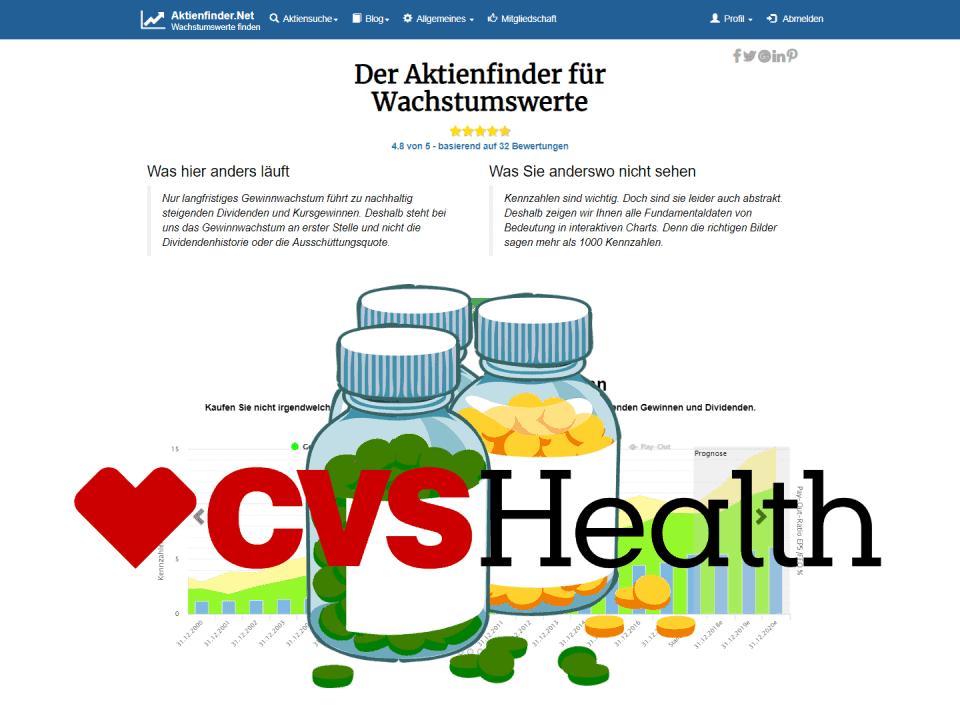Aktienfinder CVS Health Aktie
