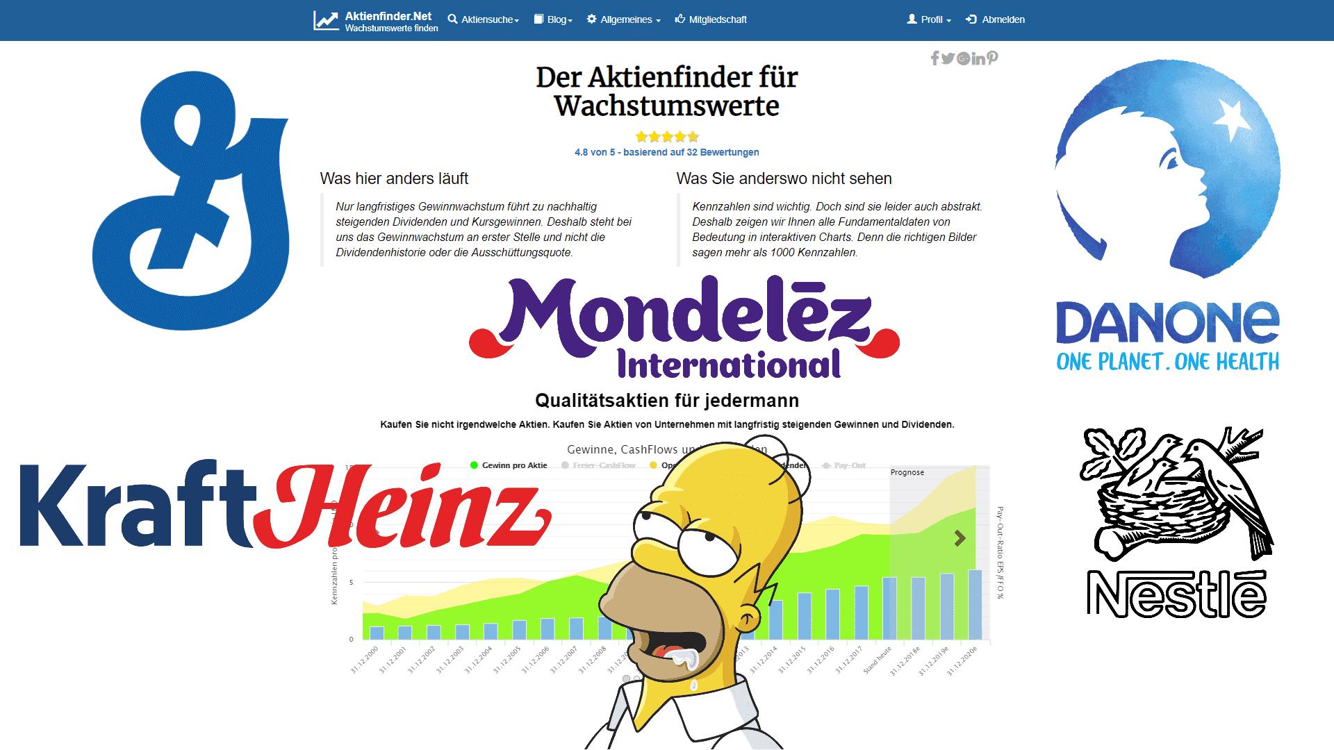 Nahrungsmittel Aktien kaufen - Wohl bekomm's!