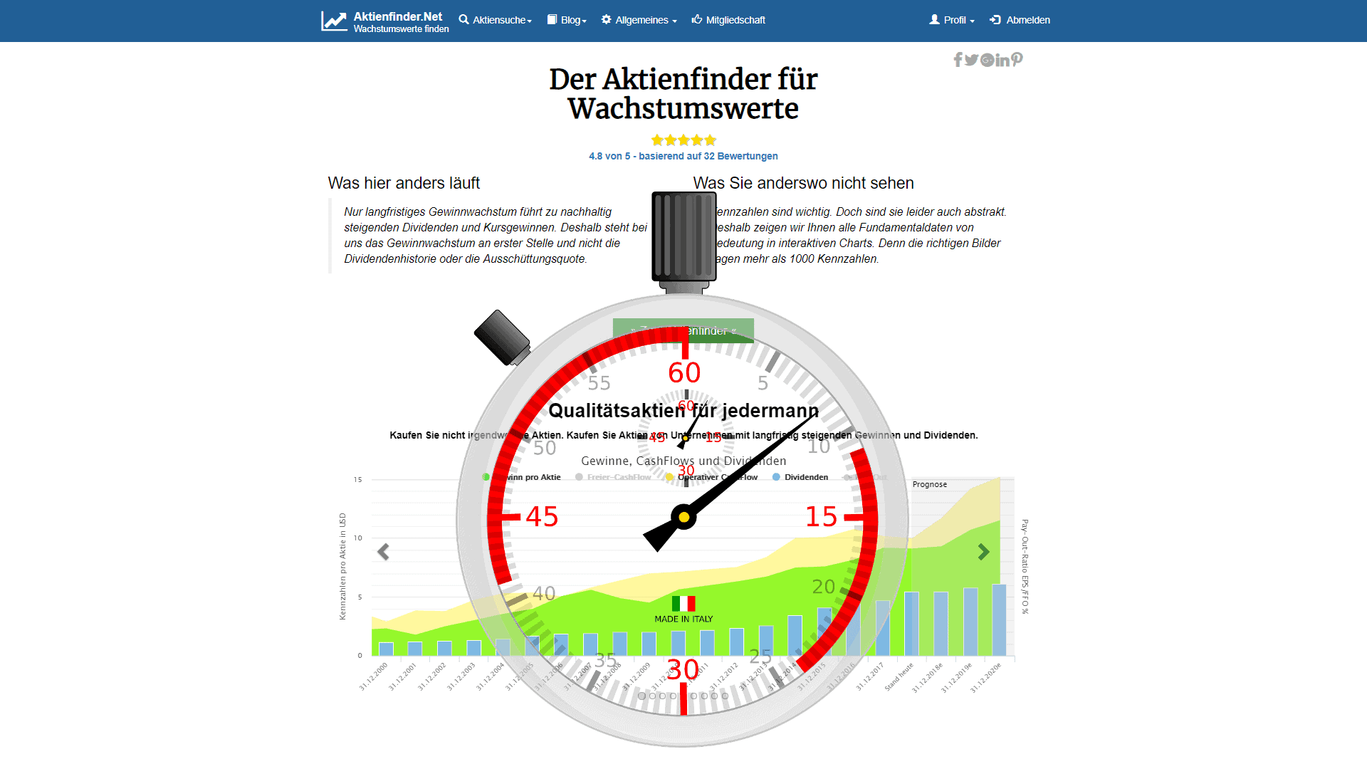 Börsennews – Macht Lesen dumm?