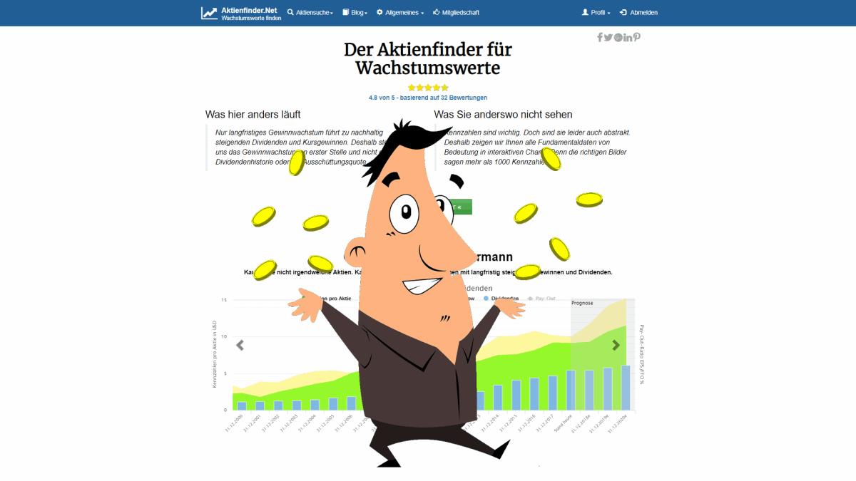 1000 Euro mit Aktien Optionen