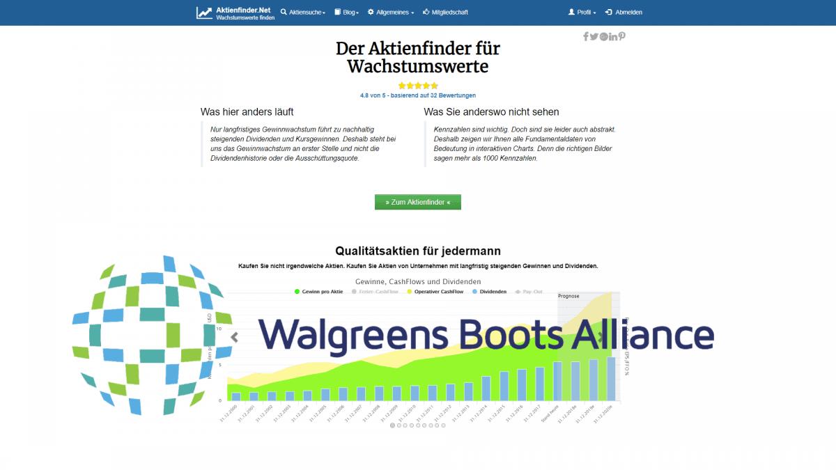 Walgreens Boots Alliance Aktie