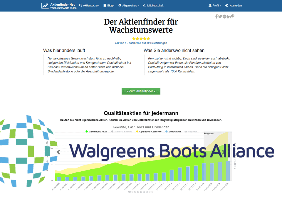 Walgreens Boots Alliance Aktie