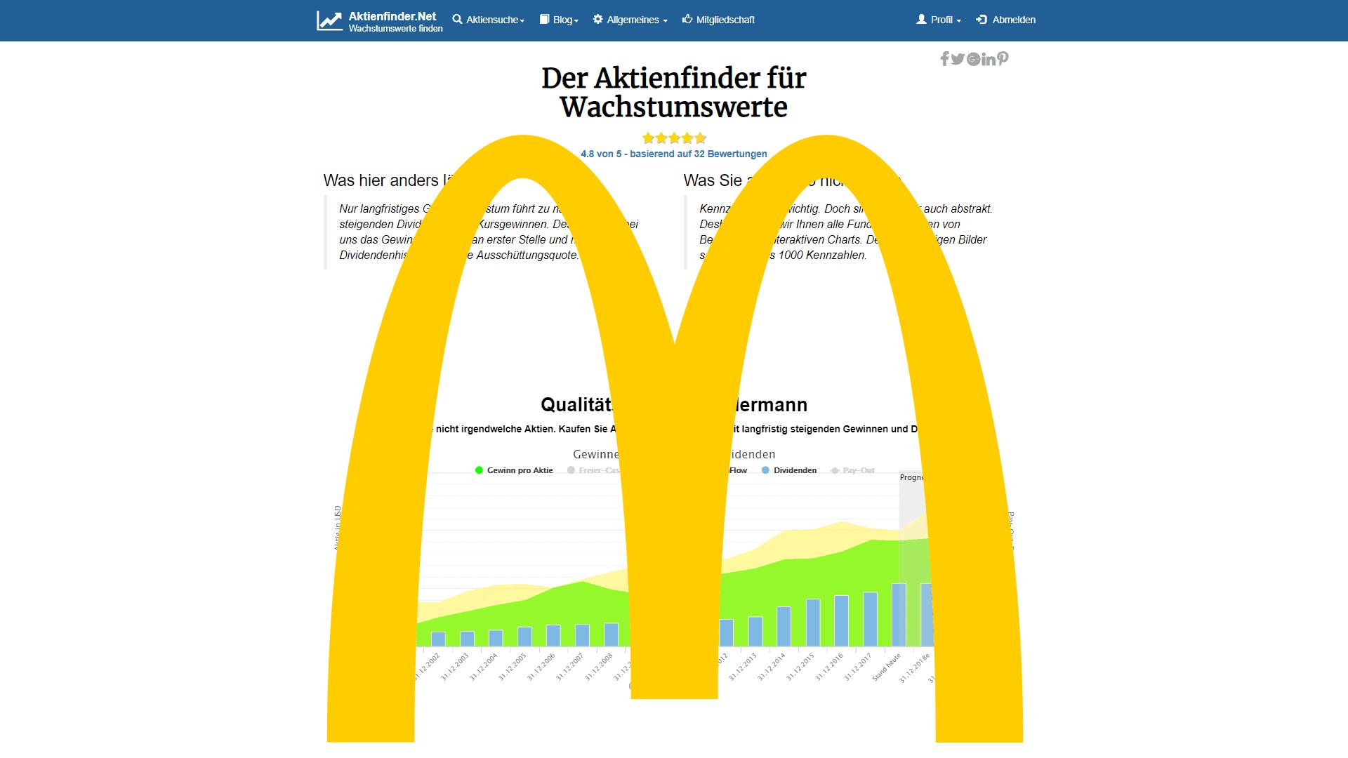 McDonalds Aktie – sind 7 Milliarden Umsatzrückgang ein Problem?