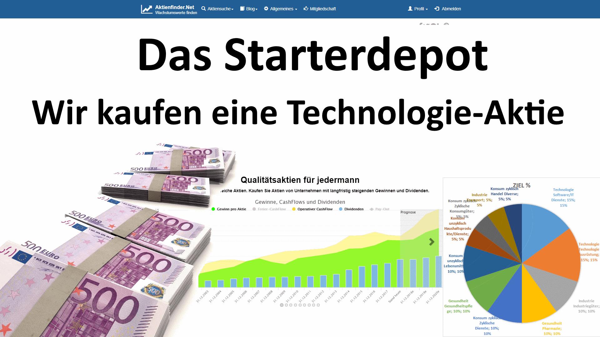 Wir kaufen eine Technologie-Aktie (Software)