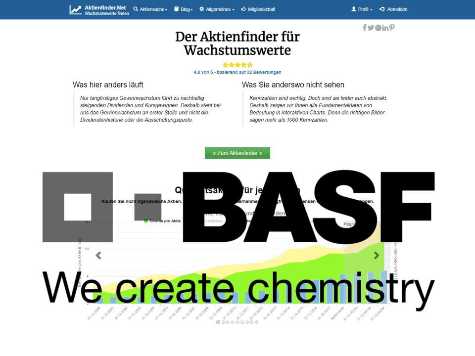 BASF Aktienanalyse