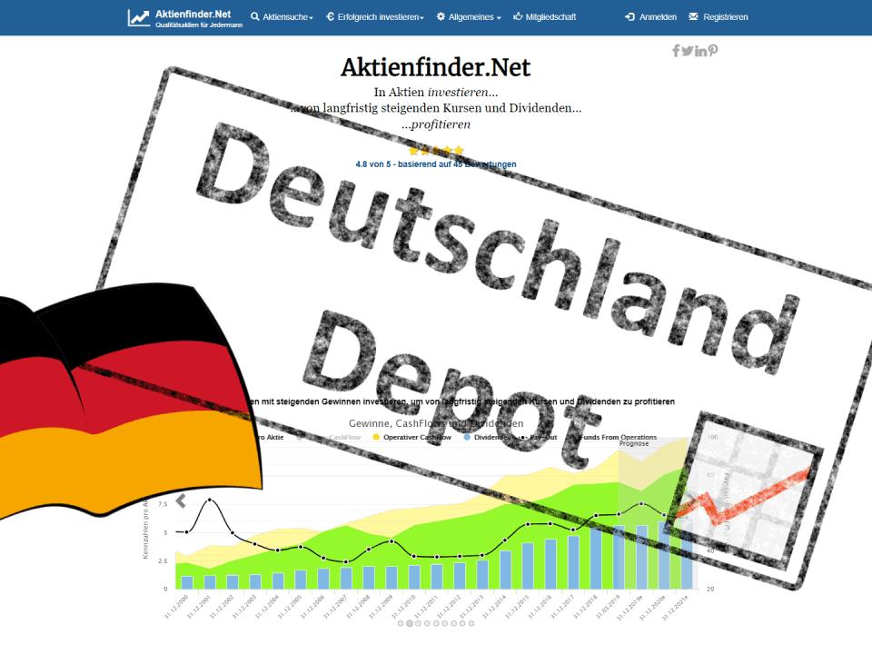 Aktienfinder - Das Deutschland Depot