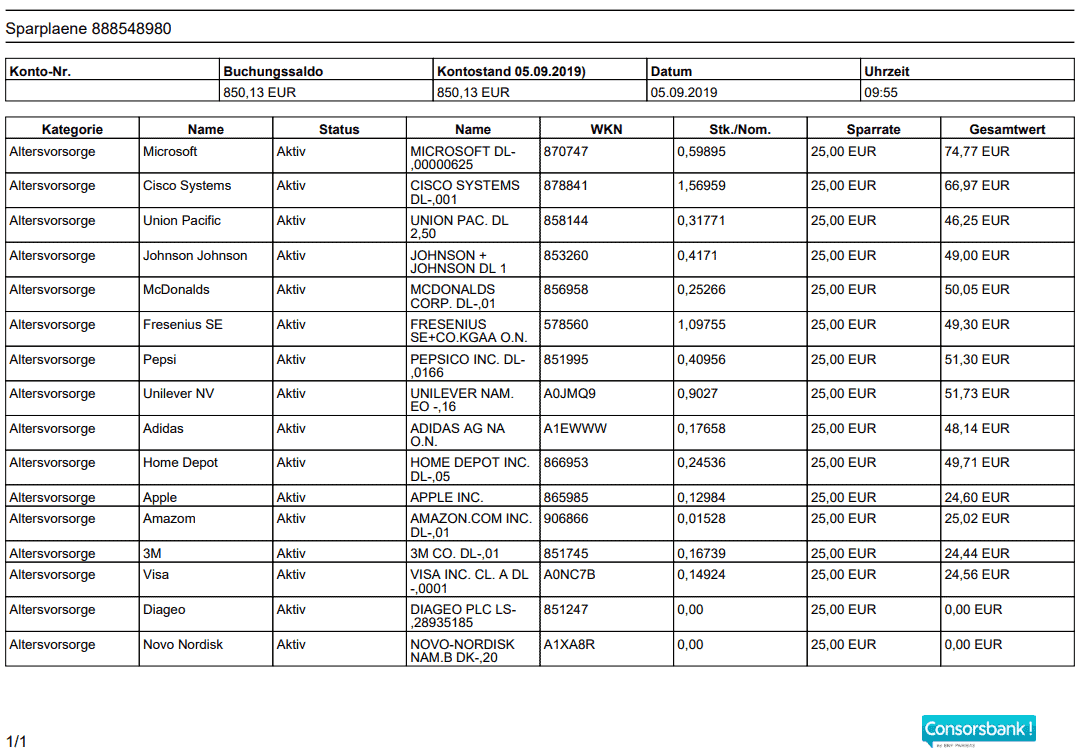 Consors Starterdepot 2019-09-05