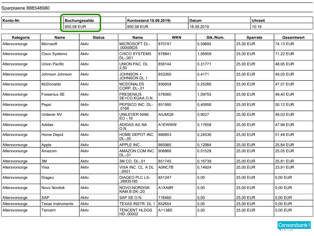 Consors Starterdepot 2019-09-18