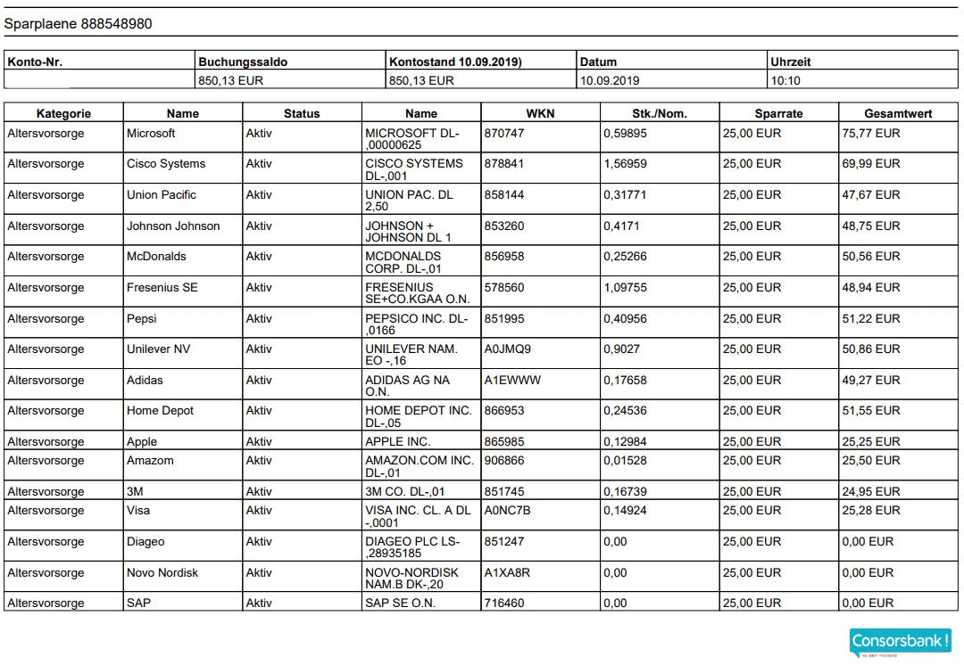 Starterdepot Consors 2019-09-10