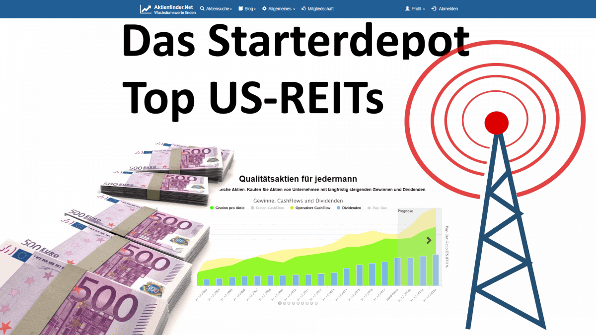 Top US REITs - American Tower und Digital Realty Trust