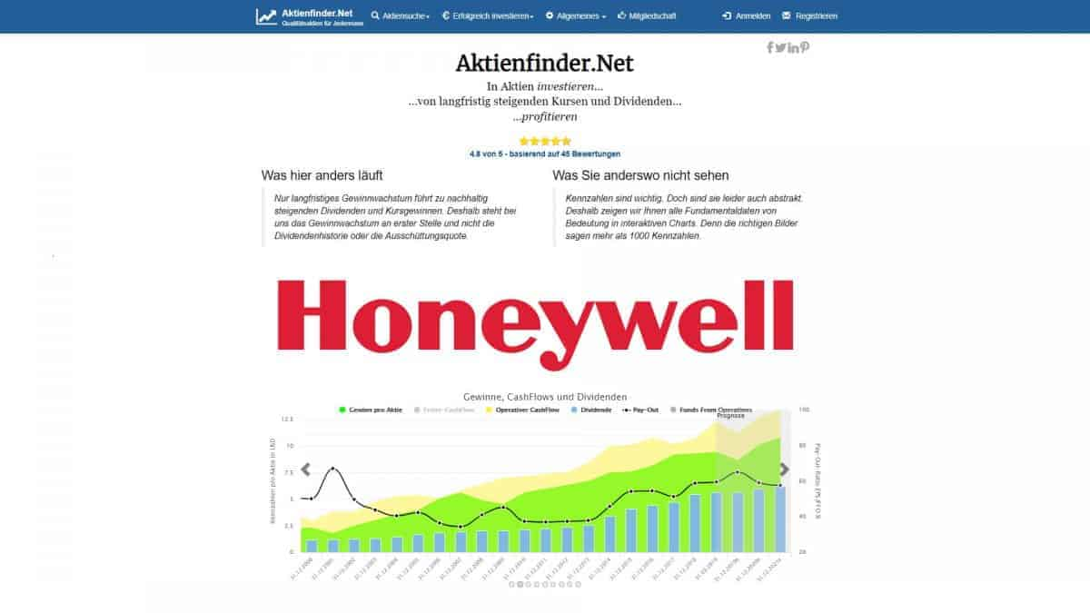 Honeywell Aktienanalyse