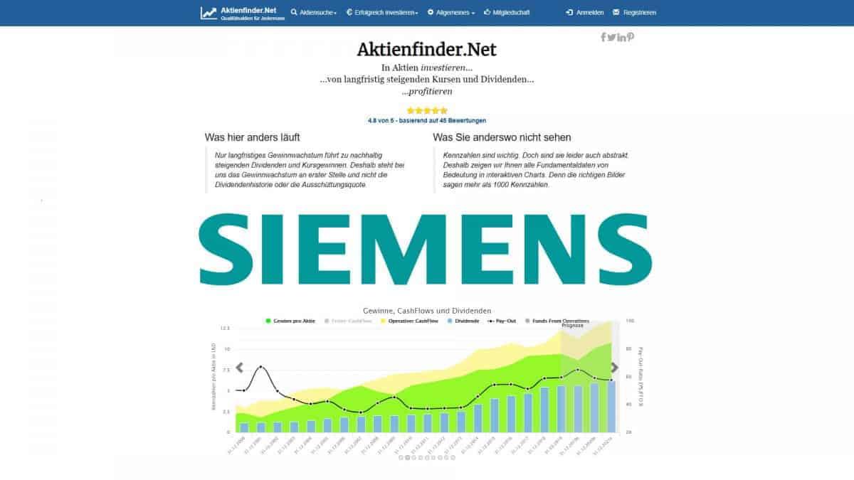 Aktienfinder Siemens Aktienanalyse
