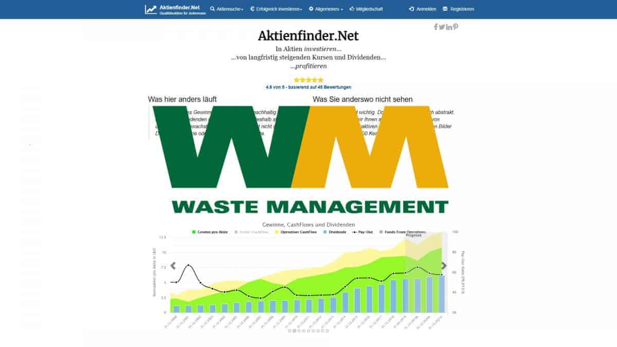 Waste Management Aktienanalyse