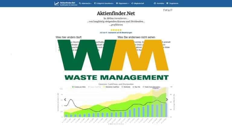 waste management aktie kursziel