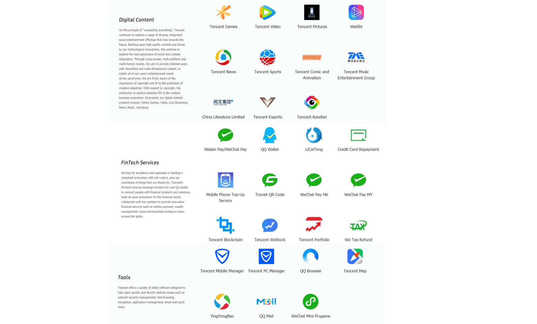 Tencent Digital Content