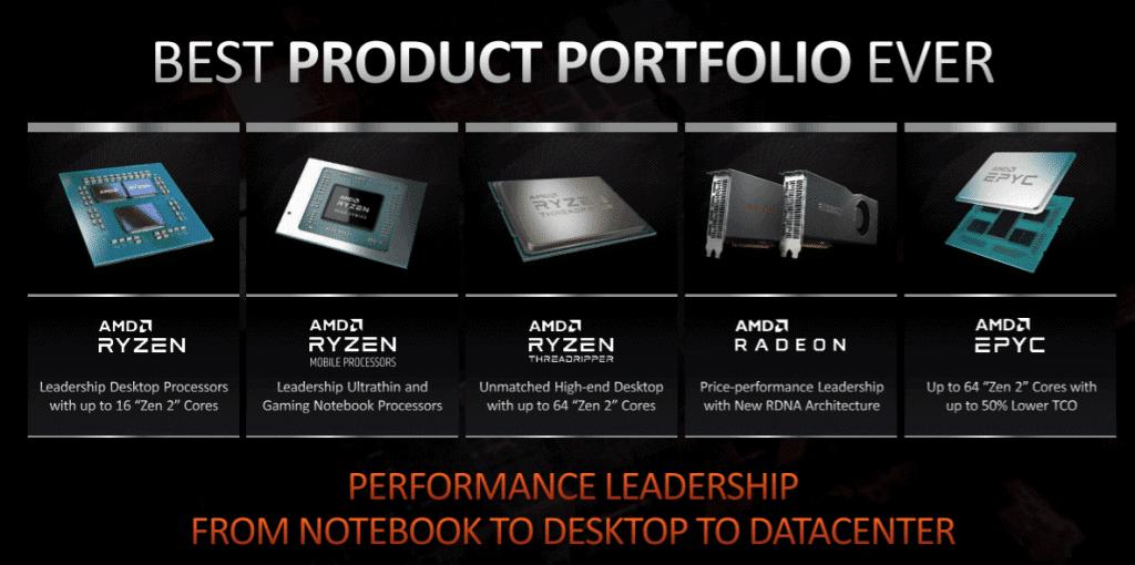 AMD hatte wohl noch nie ein derart erfolgreiches Produktportfolio wie aktuell (Quelle: Investoren Präsentation)