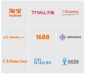 Alibabas Geschäftsaktivitäten