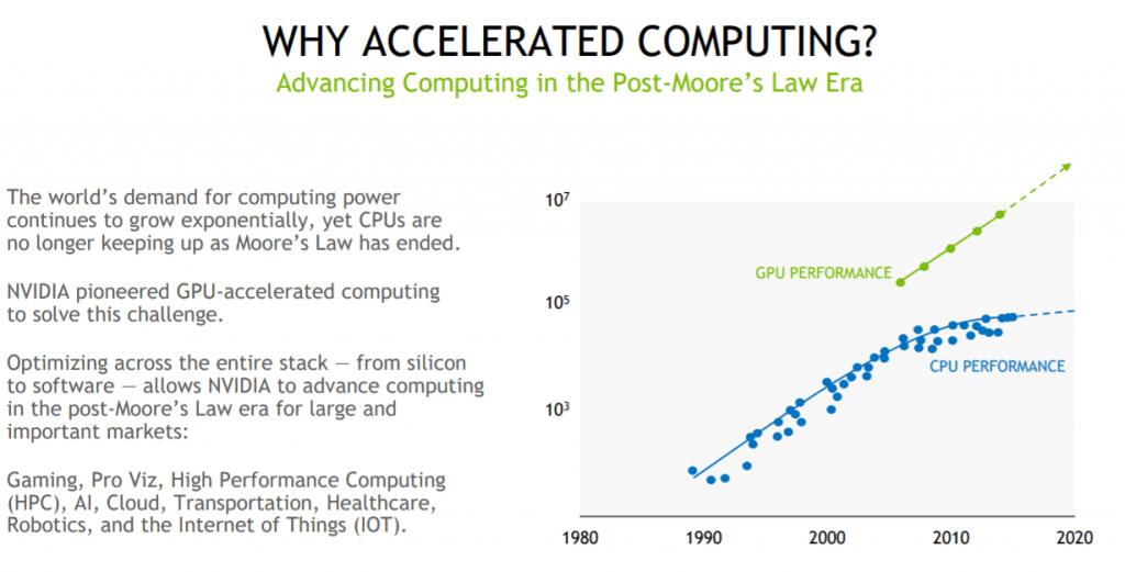 GPU-Lösungen könnten CPU Anwendungen zukünftig in vielen Wachstumsmärkten ablösen, Quelle: Investoren Präsentation