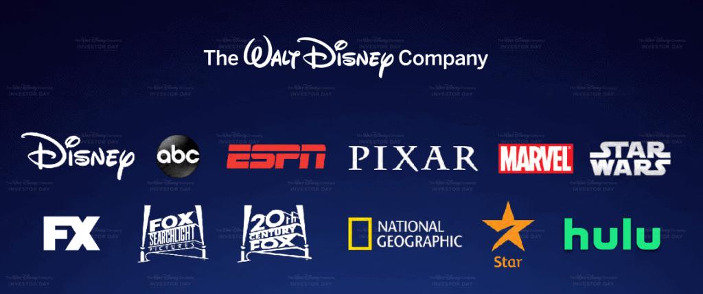 Vermögenswerte von Walt Disney (Quelle: Unternehmenspräsentation aus dem Jahr 2019)