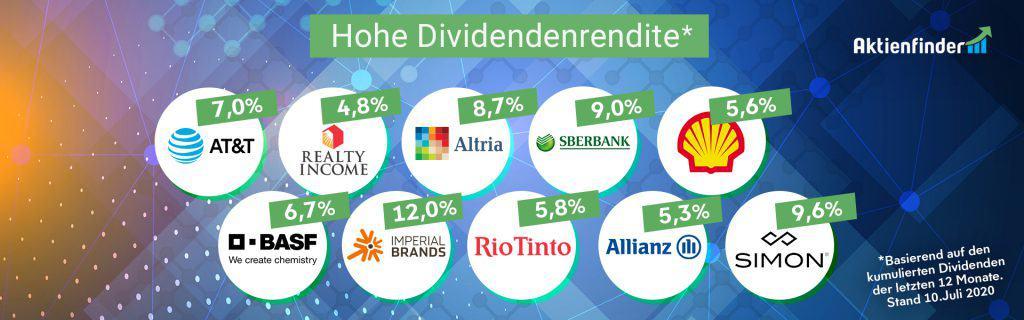 Aktien mit hoher Dividenden für deinen Aktien-Sparplan