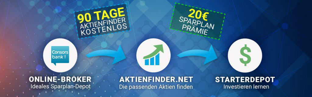 Aktien-Sparplan_3Schritte_Grafik