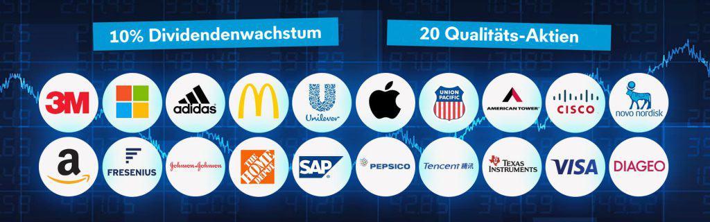 Das Starterdepot mit 20 Aktien-Sparplänen