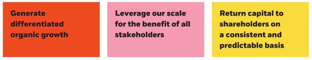 Quelle: Investor relations
