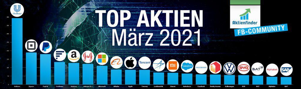 Top Aktien im März 2021
