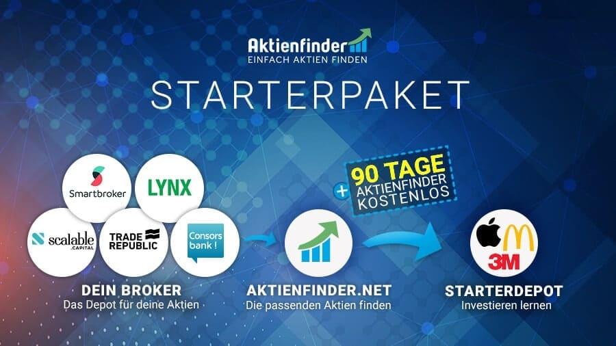 Das Starterpaket mit kostenloser Vollmitgliedschaft