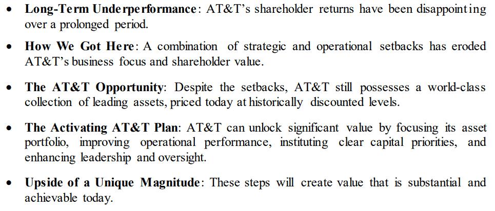 Elliotts Brief an die AT&T Aktionäre 2019