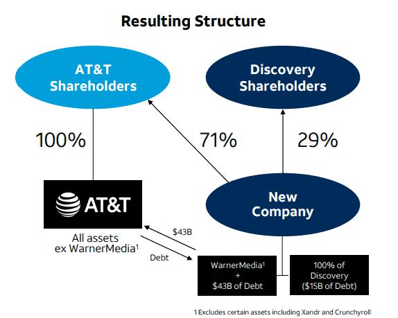 Quelle: Investor meeting presentation