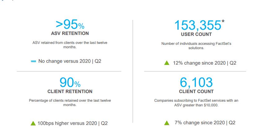 Quelle: Quartalsergebnisse zum 2. Quartal 2021