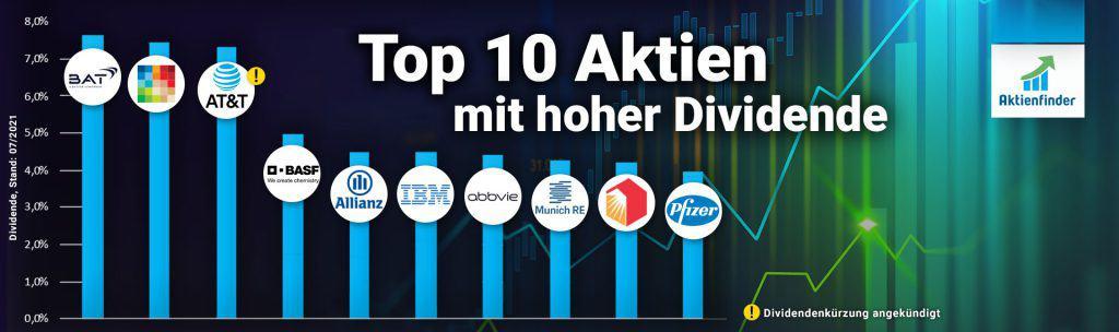 Top 10 Dividenden-Aktien mit hoher Dividende