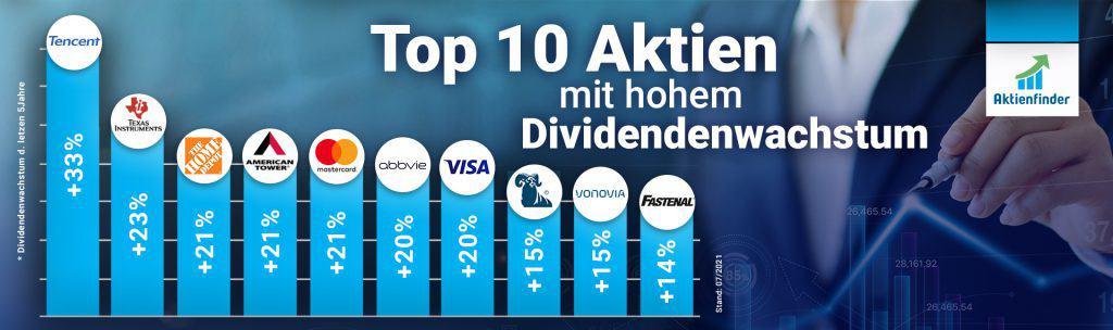 Top 10 Dividenden-Aktien mit hoher Steigerung - Sommer 2021Top 10 Dividenden-Aktien mit hoher Steigerung - Sommer 2021