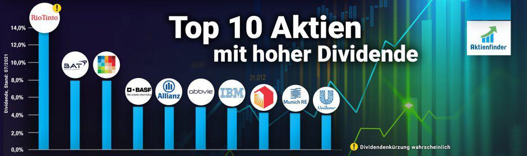 Top 10 Dividenden Aktien mit hoher Dividende